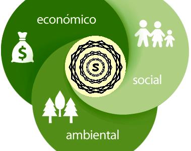 Energía, ambiente y dinero.